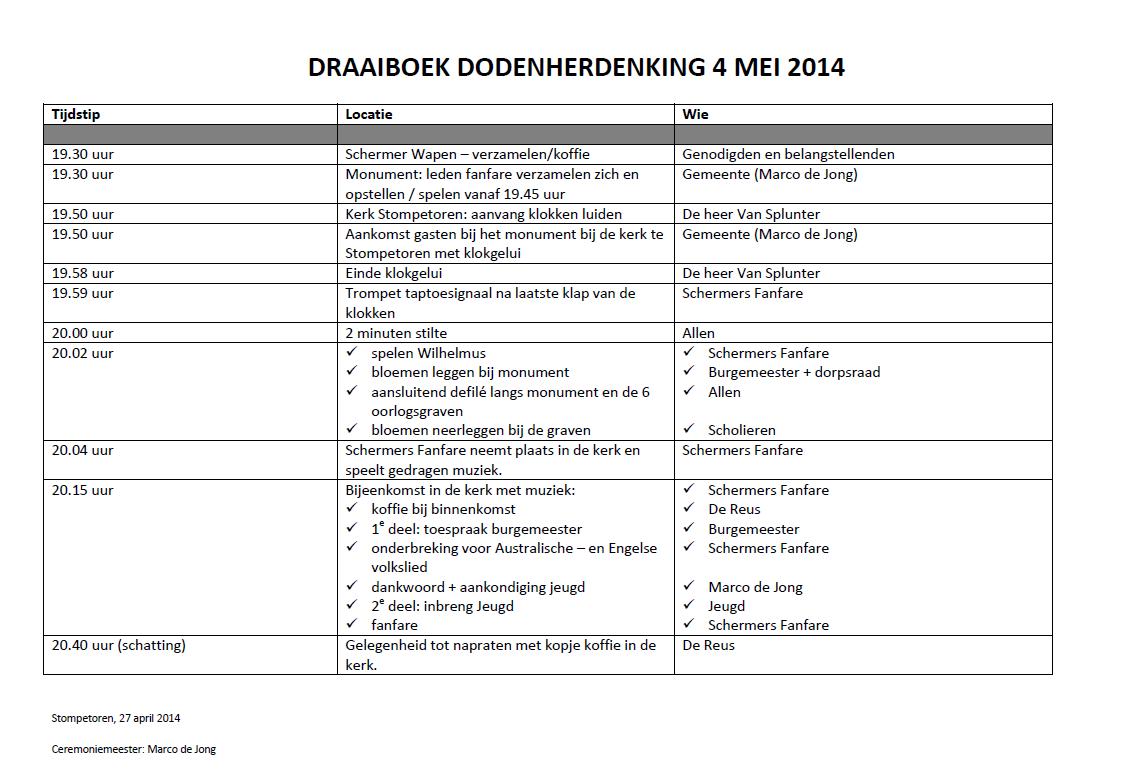 draaiboek_dodenherdenking_2014